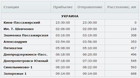 Цена билетов на самолет из москвы до запорожья
