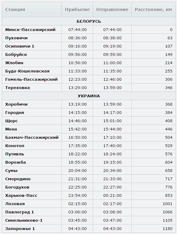 Расписание поезда 91 москва полтава